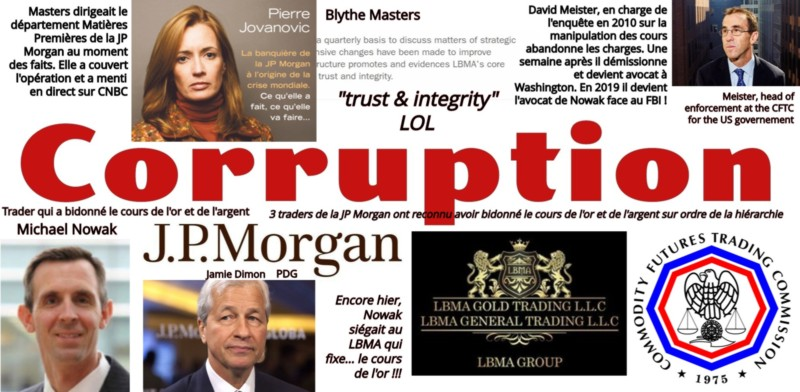 Blythe Masters Gold rigging corruption CTFC 2019 JP Morgan